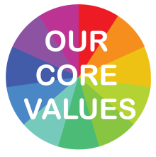 Our Core Values Wheel